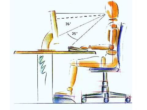 Nos études ergonomiques